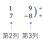 行列の基本的な構造