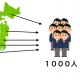 サンプル数とサンプルサイズの違いをわかりやすく解説