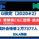 【G検定2020#2】合格者8656人、受験者1.2万人超、ともに倍増・過去最多ーコロナ禍で